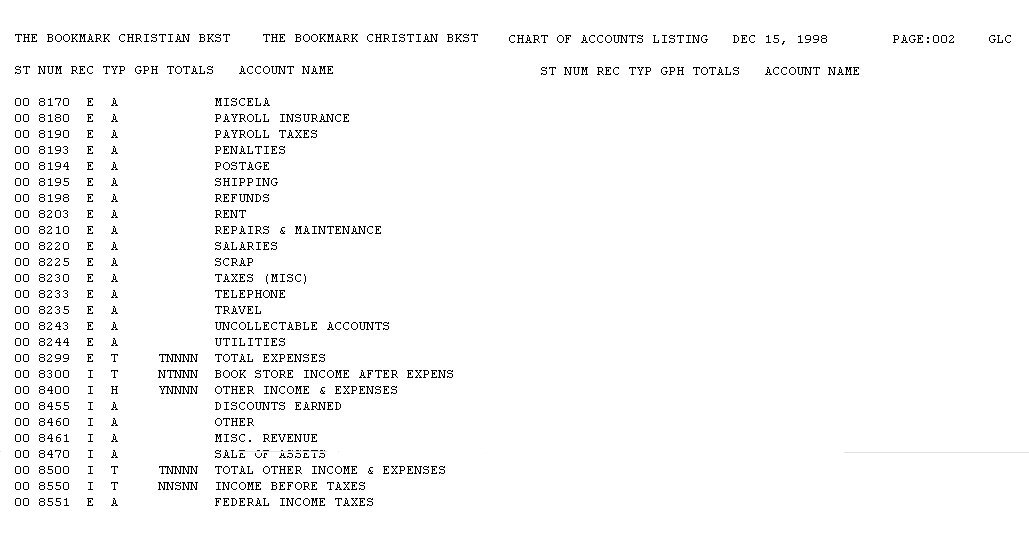 Example: General Ledger Chart of Accounts page 2:
